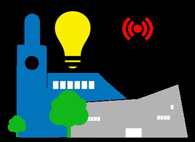 Smart City of Kozani